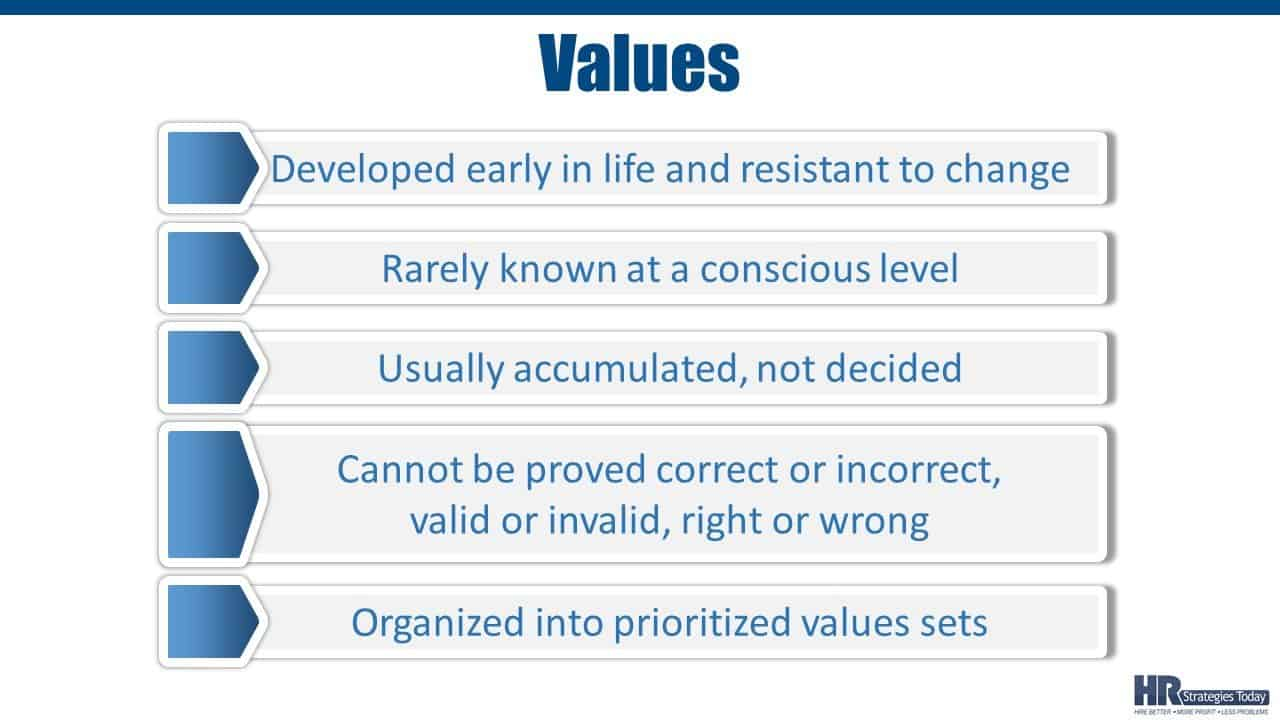 About Values